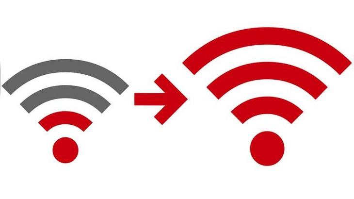 tốc độ kết nối wifi